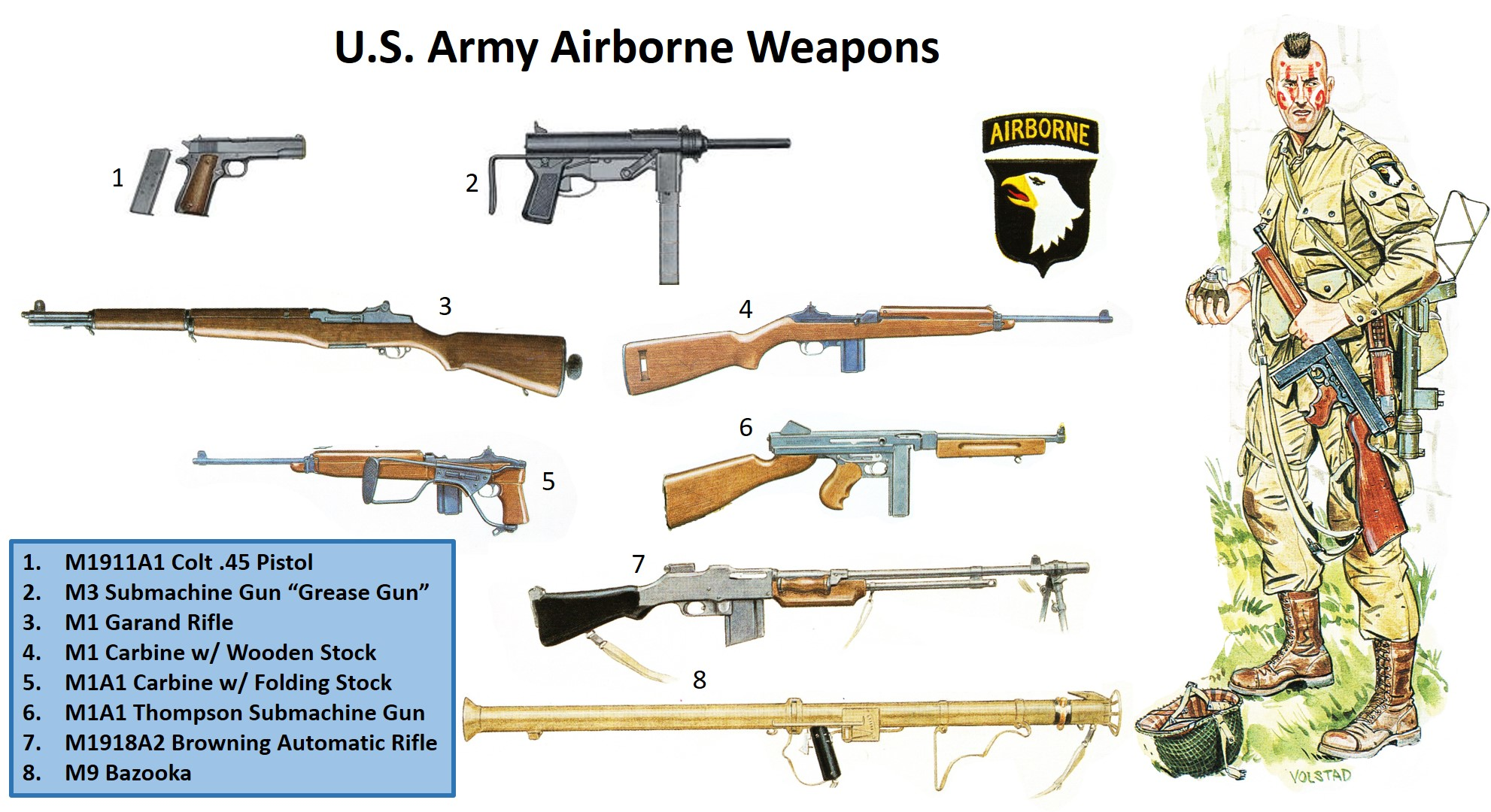US Airborne Paratrooper Weapons 13