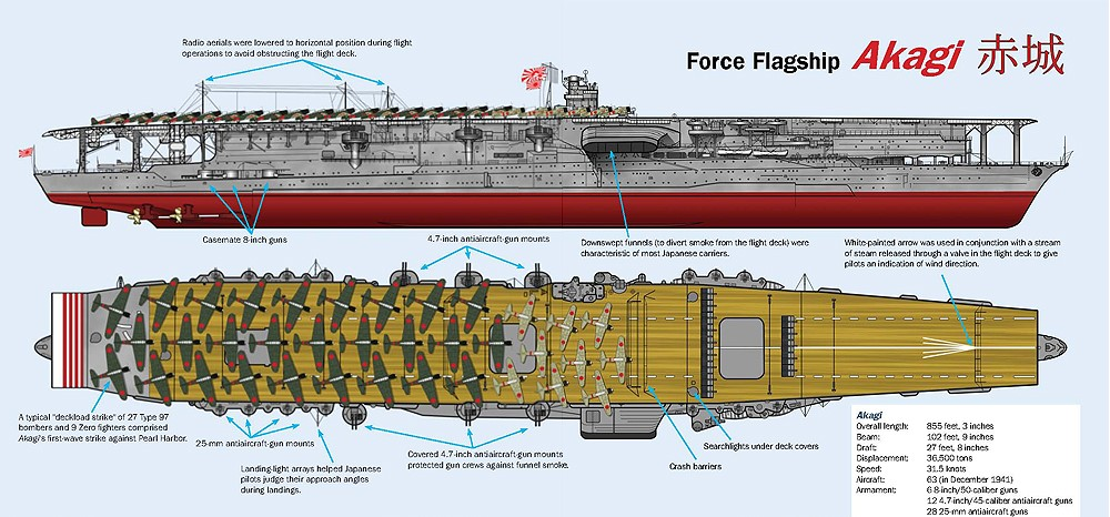 Force Flagship Akagi 2 (3)